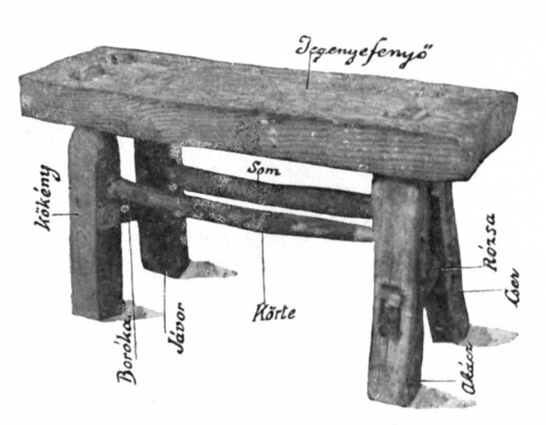 Luca-szék  (cultura.hu)