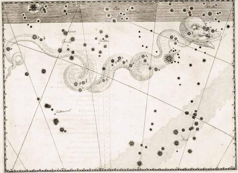 Az Északi Vízikígyó (Hydra) az égbolt legnagyobb és leghosszabb csillagképe (az Északi Vízikígyó Johann Bayer csillagatlaszában) • Forrás: Wikipédia