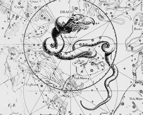 A Kisgöncöl szomszédságában hosszan elnyúló, szeszélyesen tekergőző csillagegyüttes őseinket a mesék sárkányaira emlékeztette (A Sárkány csillagkép Johann Bayer 1603-ban kiadott, Uranometria című csillagatlaszában) • Forrás: Wikimedia Commons