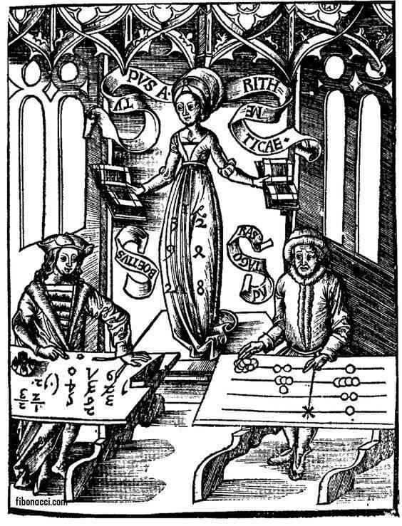 A számtant megszemélyesítő nőalak a műveleteket számjegyekkel, illetve megvonalazott számolóasztalon, korongokkal végző tudósok társaságában, egy 16. századi metszeten • Kép forrása: fibonacci.com