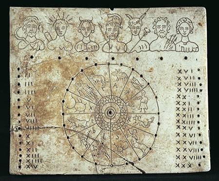 A napok védőisteneit és a hónapokat jelképező állatövi jegyeket feltüntető római naptár a 4. századból • Forrás: brunelleschi.imss.fi.it